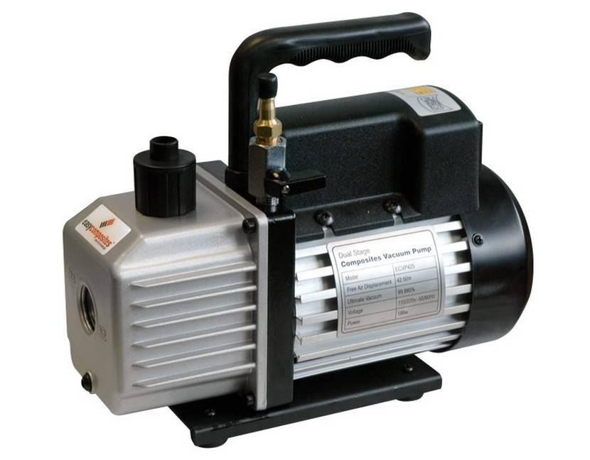 Best Air Compressor For Working On Cars