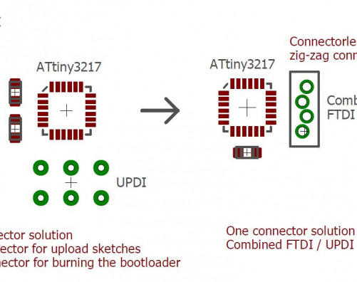Combined FTDI UPDI connector example