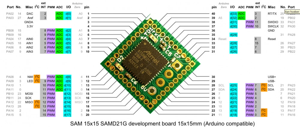 SAMD21G development board 15x15mm (Arduino compatible)