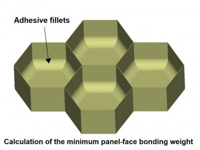 Adhesive fillet: radius=0,5mm, cell size=3,2mm