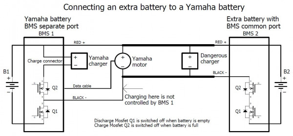 Dual battery install to a Yamaha Haibike e-bike battery