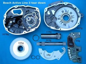 Bosch active line 3 opened