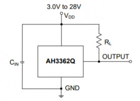 AH3362Q Hall effect sensor