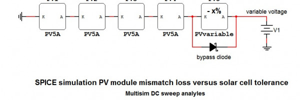 SPICE simulation of PV panel mismatch loss due to solar cell tolerance